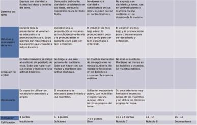 rubrica-de-evaluacion-oral-2